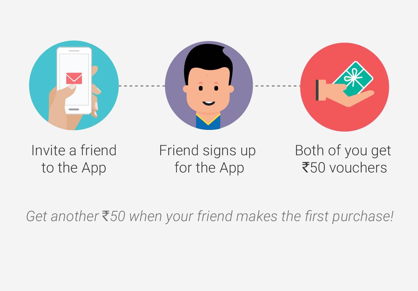Flipkart Appshare Invite Friends And Earn Rs 50 Per Invite