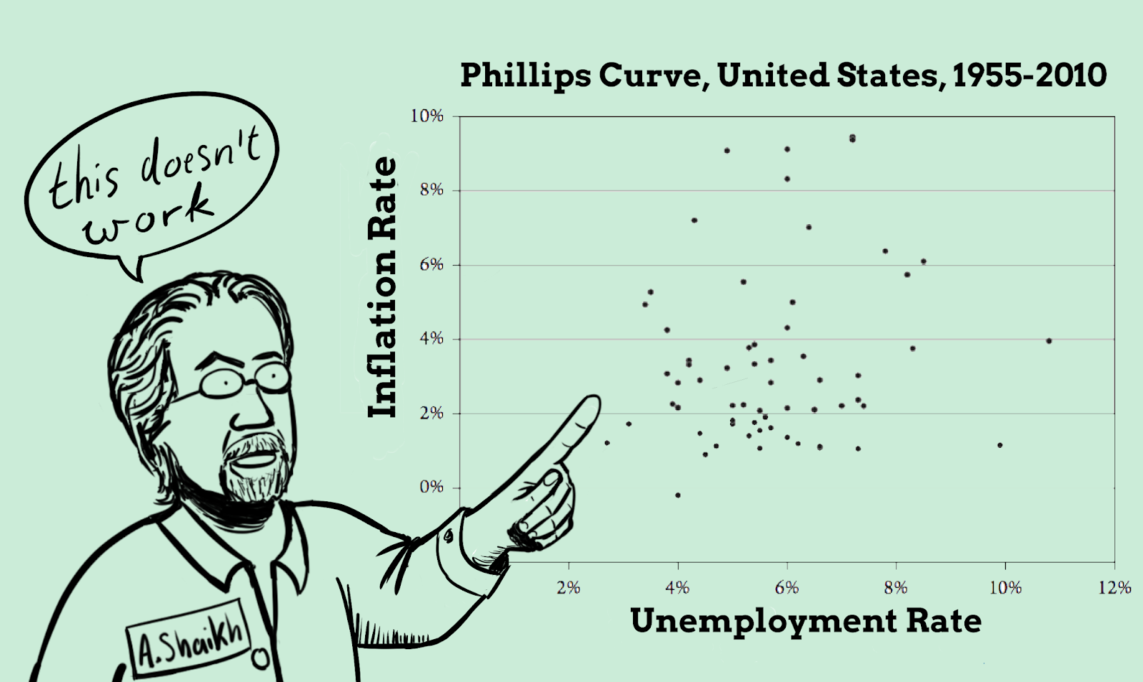the classical theory of employment
