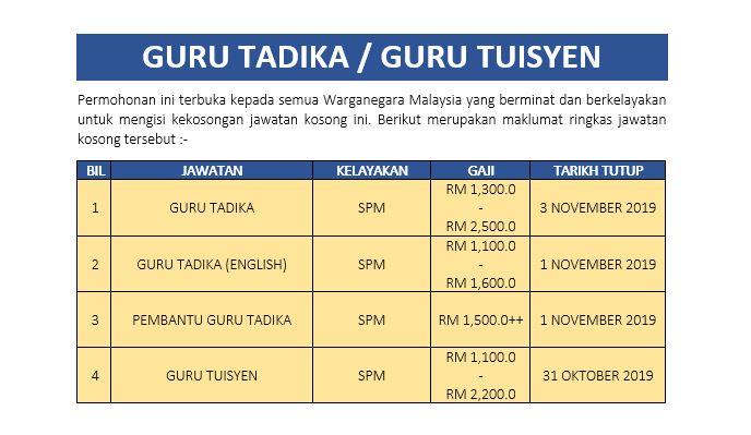 [Permohonan Terbuka] Jawatan Kosong Guru Tadika / Guru Tuisyen Ambilan November 2019