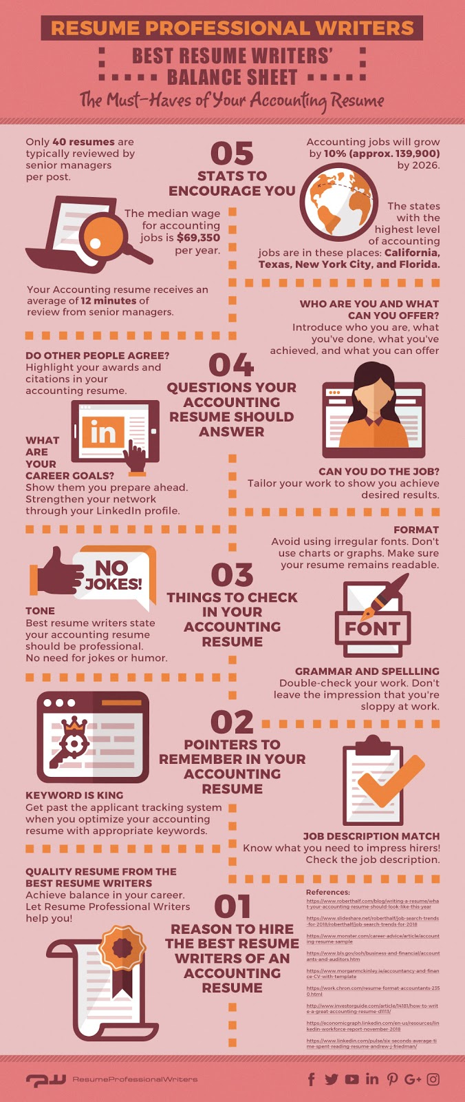 best accounting resume best accounting resumes 2019 best accounting resume format best accounting resume templates best accounting resume sample best accounting resume examples best accounting resume objective best accounting resumes 2020 best accounting resumes 2018 best accounting resume services