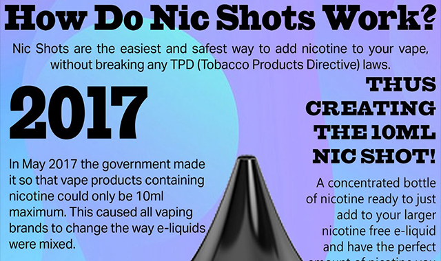 How to use nicotine shots #infographic