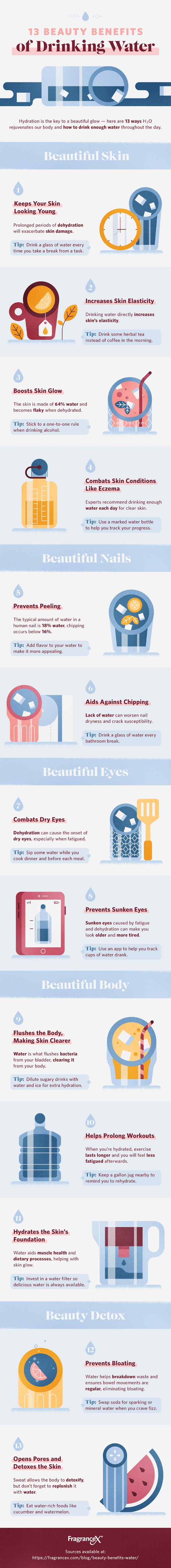 13 Beauty Benefits of Drinking Water #infographic #Drinking Water #Water Benefits #Health & Beauty #Beauty