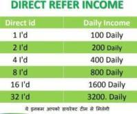 click view direct refer income