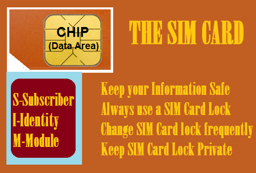 SIM Card Safety-Keep SIM Card Locked, How to lock and Unlock SIM card