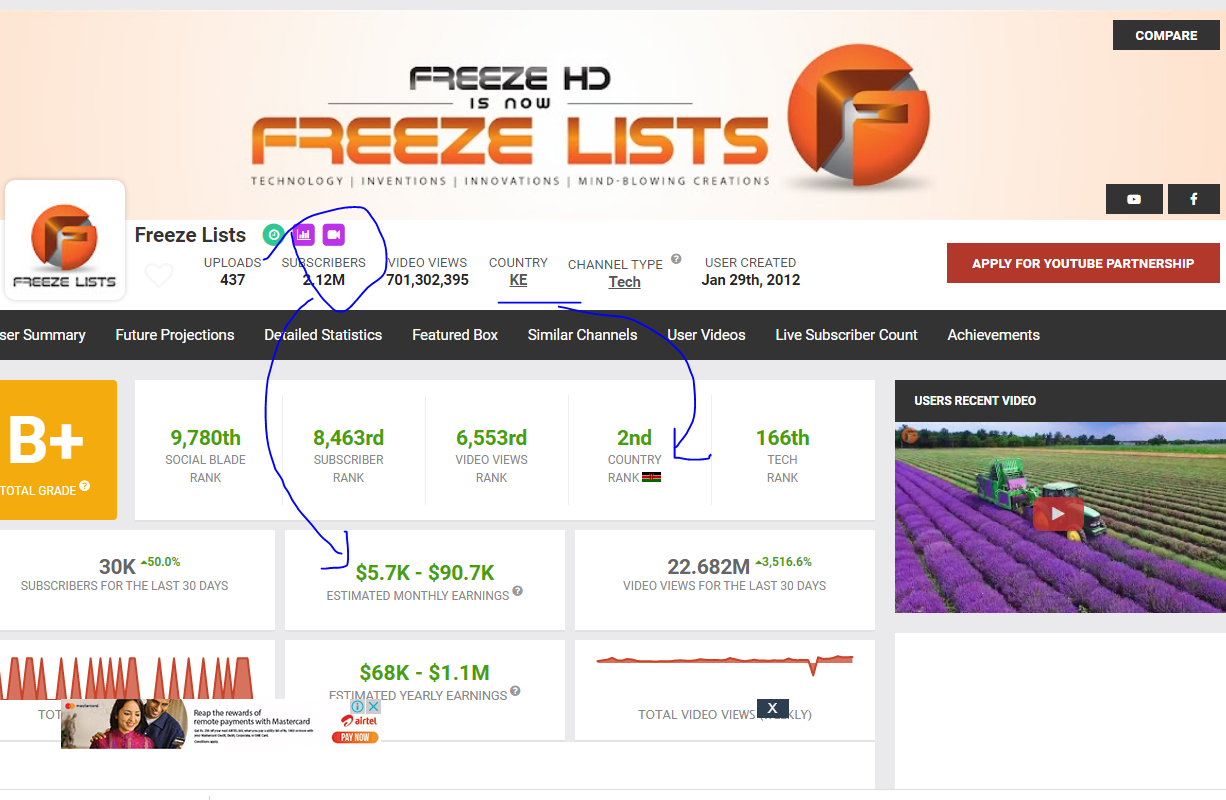 how much money do youtubers make per million views in  full proof 2020 step by step