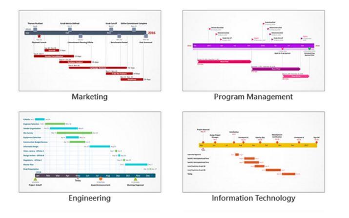 Timeline e Diagrammi di Gantt con Power Point - Tutto Slide