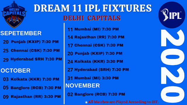 Delhi Capitals Dream11 IPL 2020 Fixtures