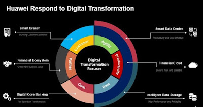 bank-dan-lembaga-keuangan-tangkap-peluang-digitalisasi-dan-bertransformasi-untuk-hadapi-tantangan-baru