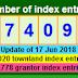 Registry of Deeds Index Project: mid-June update