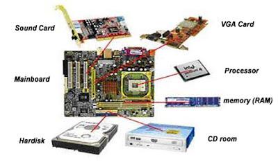 Komponen Utama Komputer - Hardware