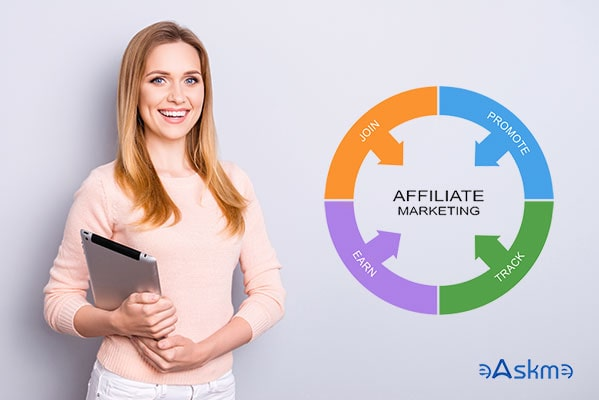 How to Become an Affiliate Marketer?: eAskme