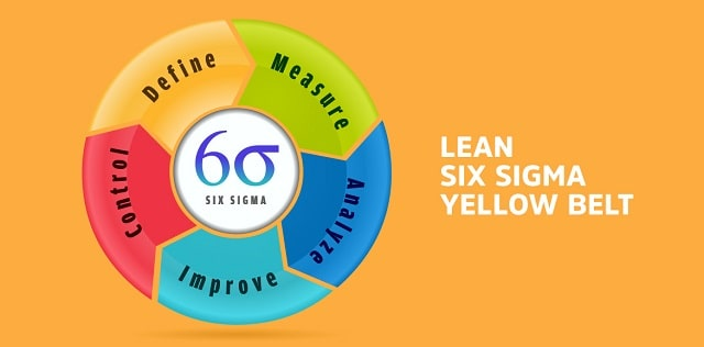 lean six sigma yellow belt certification exam training test coaching