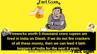 दीपावली/दीवाली के बारे मे मजेदार तथ्य । Interesting fcats about Diwali | Fact Gyan, facts about diwali, diwali facts in hindi, hindi facts about diwali, facts about deepawali in hindi