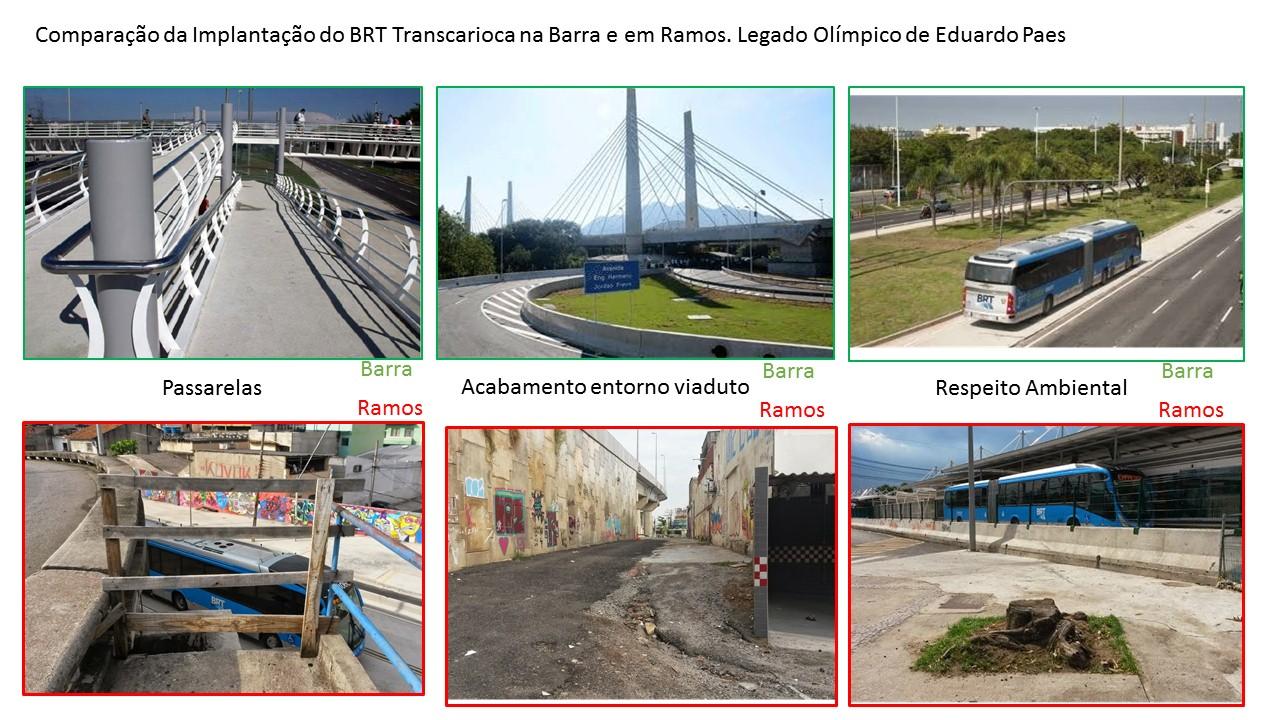 BRT TRANSCARIOCA, UM LEGADO PARA QUEM? de Hugo Costa