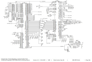 schematic component overview
