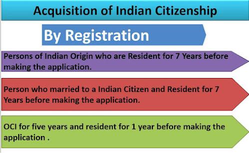 Registration for Indian Citizenship
