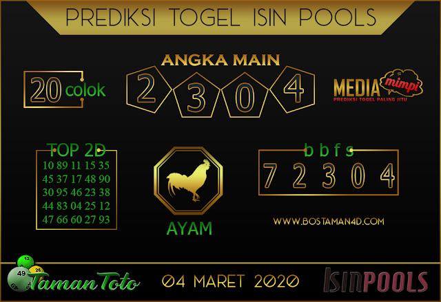 Prediksi Togel ISIN TAMAN TOTO 03 MARET 2020