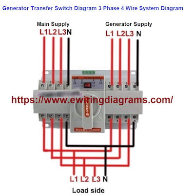 generator transfer switch diagram