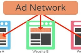 Best Ad Networks To Monetize Blog