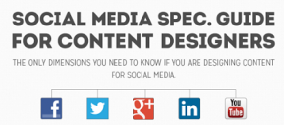 Social Media Specification Guide [Infographic]