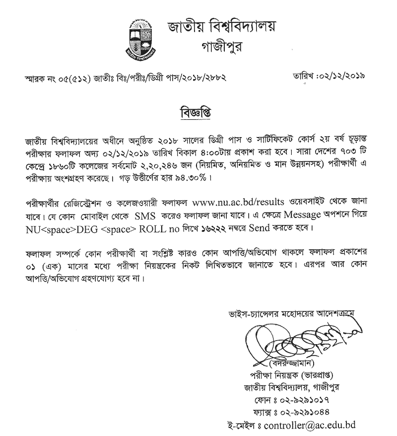 Degree 2nd year result 2019 Published Notice