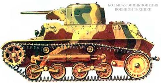 Малый танк «2597» («ТЕ-КЕ»)