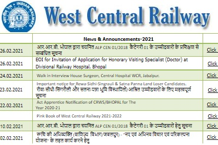 West Central Railway Recruitment 2021 for 165 Trade Apprentice Posts