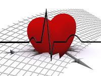 ecg lines across the heart