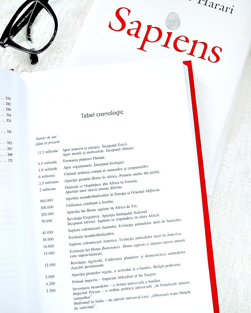 Sapiens Scurta istorie a omenirii - Yuval Noah Harari - Sapiens: A Brief History of Humankind - recenzie review pareri