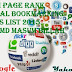 List of High Page Rank Free Social Bookmarking Sites 2016