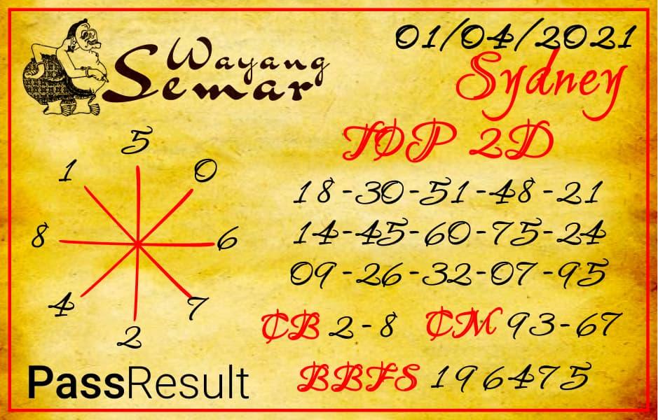 Prediksi Wayang Semar - Kamis, 1 April 2021 - Prediksi Togel Sydney
