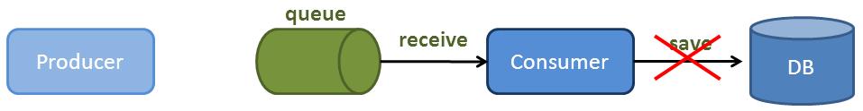error before processing diagram
