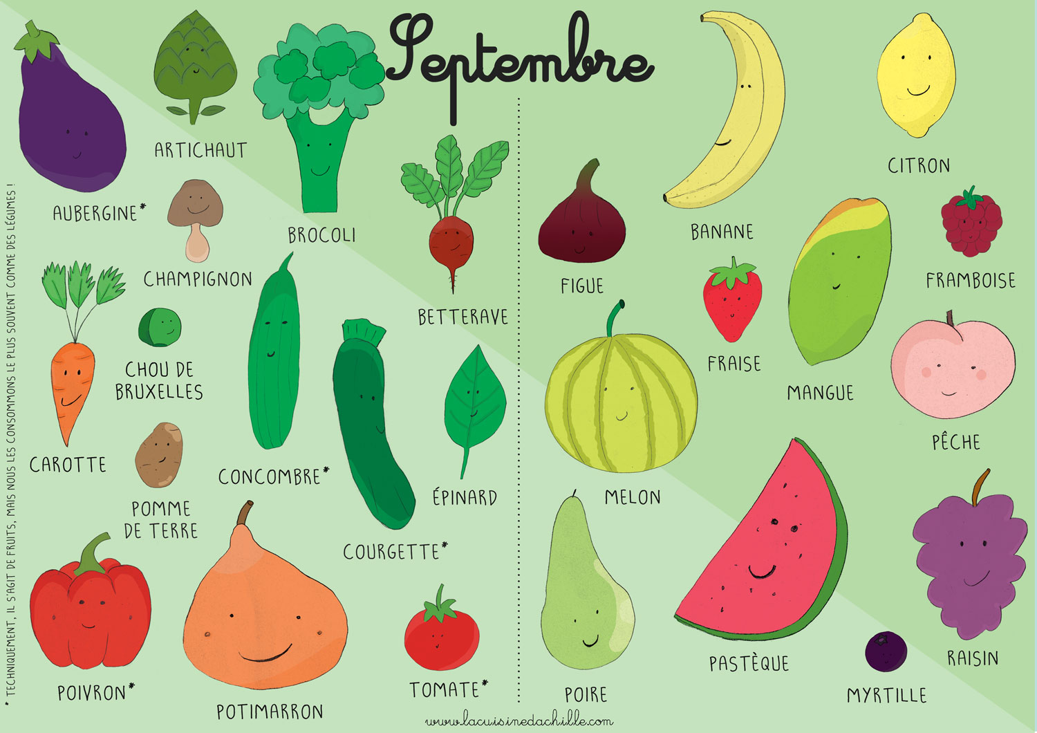 calendrier fruits et l gumes septembre la cuisine d 39 achille recettes pour b b s allergiques. Black Bedroom Furniture Sets. Home Design Ideas
