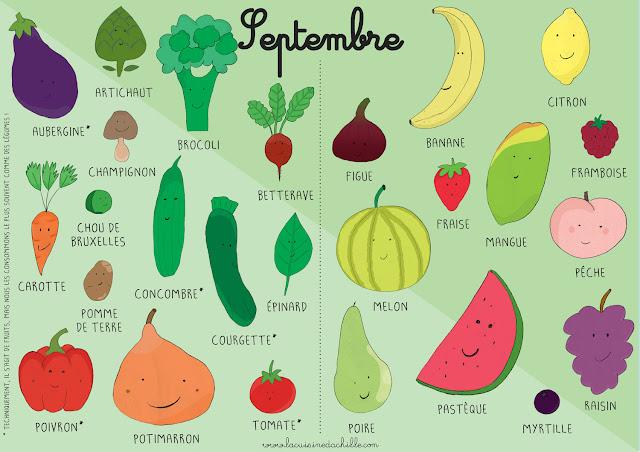 calendrier fruits et légumes septembre enfants