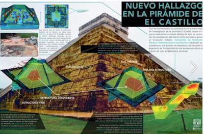 http://www.lainformacion.com/arte-cultura-y-espectaculos/monumentos-y-patrimonio-nacional/Descubren-estructura-interior-Kukulkan-Mexico_0_972504620.html
