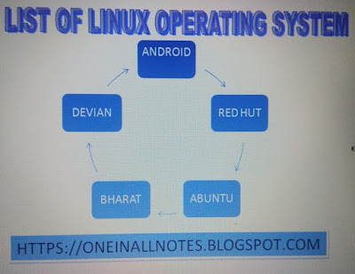 LIST OF LINUX OPERATING SYSTEM