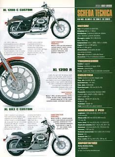 sportster models 2004