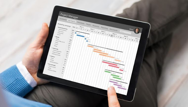 project management software tools business productivity