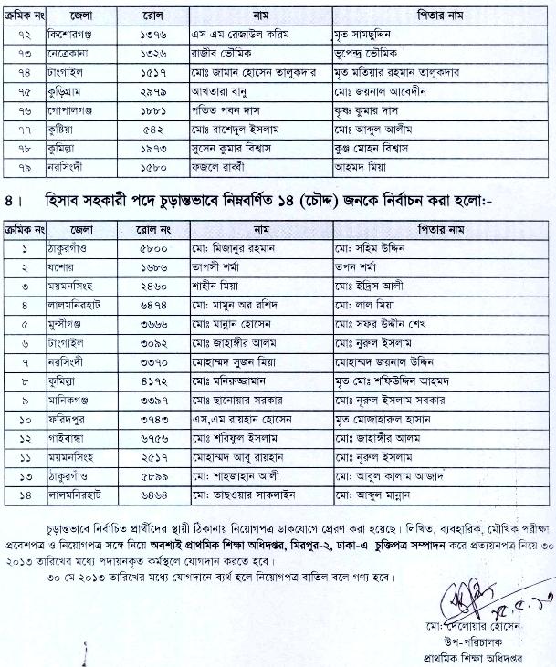 Dpe.gov.bd PEDP-3 Final Result 2013