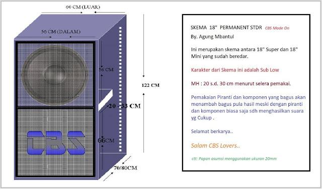 skema box cbs 18 inci