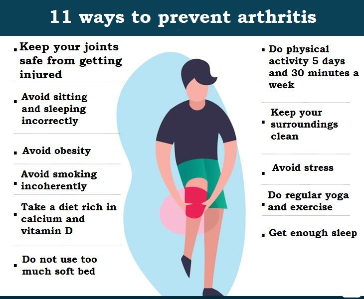 11 Ways to prevent arthritis