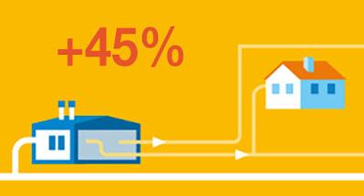 Нафтогаз підняв на 45% ціну газу для підприємств теплокомуненерго