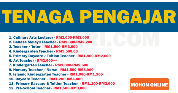 Jawatan Kosong Jawatan Kosong Tenaga Pengajar Terkini 2017 Minimum Spm Gaji Rm2 000 00