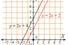 Kunci Jawaban Uji Kompetensi 5 Bab Sistem Persamaan Linear Dua Variabel Kelas 8 [Pilihan Ganda]