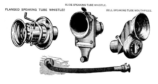 A catalog illustration of 1880 speaking tubes