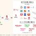 Khách hàng của Rakuten hiện có thể sử dụng Bitcoin để mua sắm