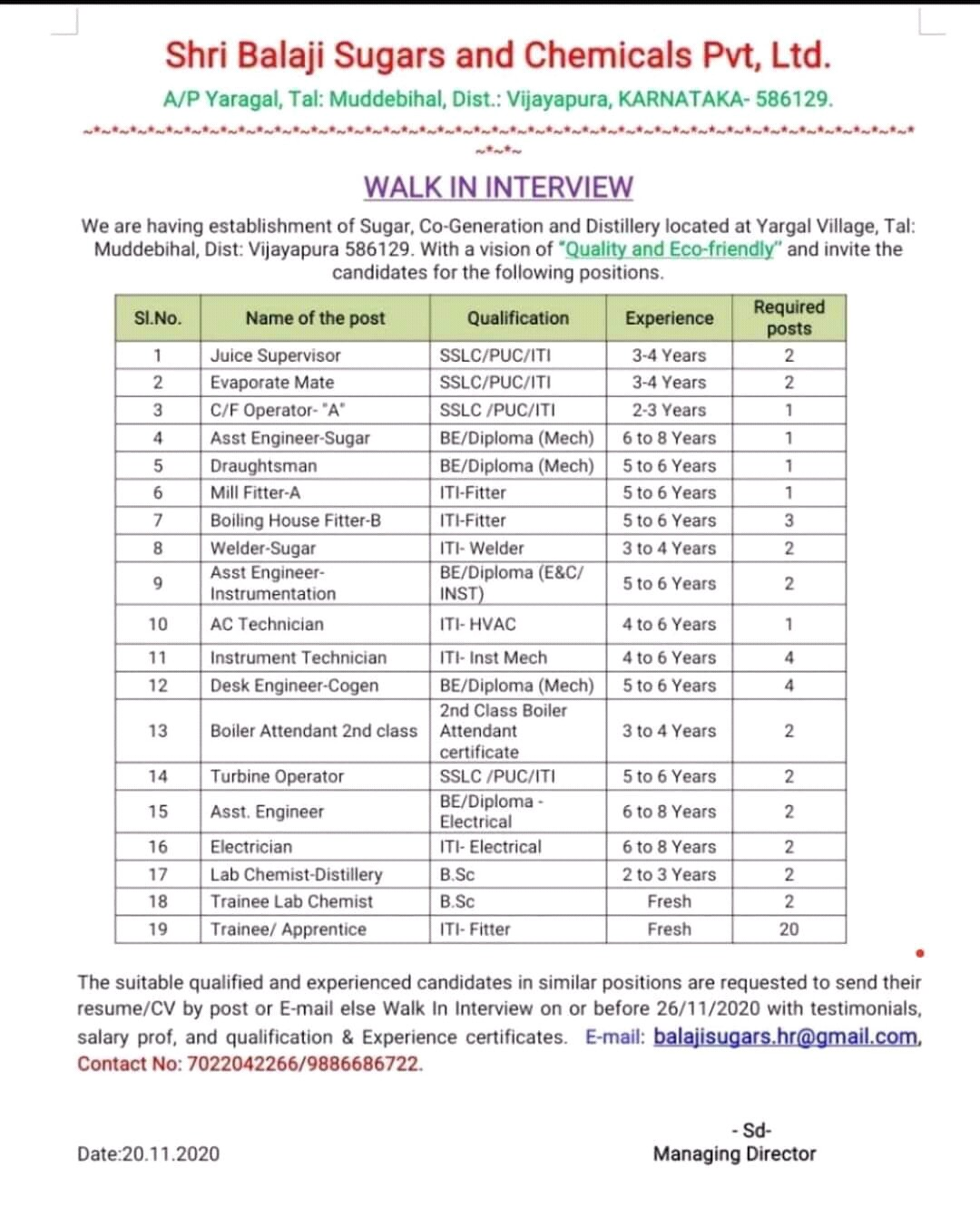 Shri Balaji Sugars and Chemicals Pvt Ltd Required ITI/ Diploma /BE/ B.Sc Fresher And Experience Candidates