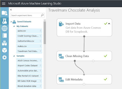 Using Scrapbook data in Azure Machine Learning Studio to analyze chocolate habits!