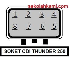 soket cdi suzuki thunder 250