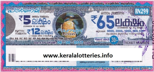 Kerala lottery _Pournami (RN-323) lottery result_06-12-2017